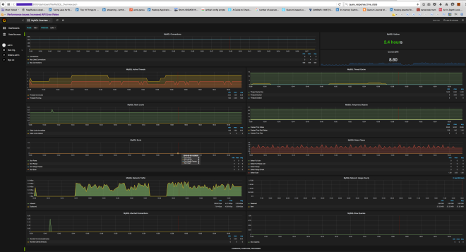 Graphing Amazon RDS MySQL Metrics with Prometheus & Grafana – M*A*S